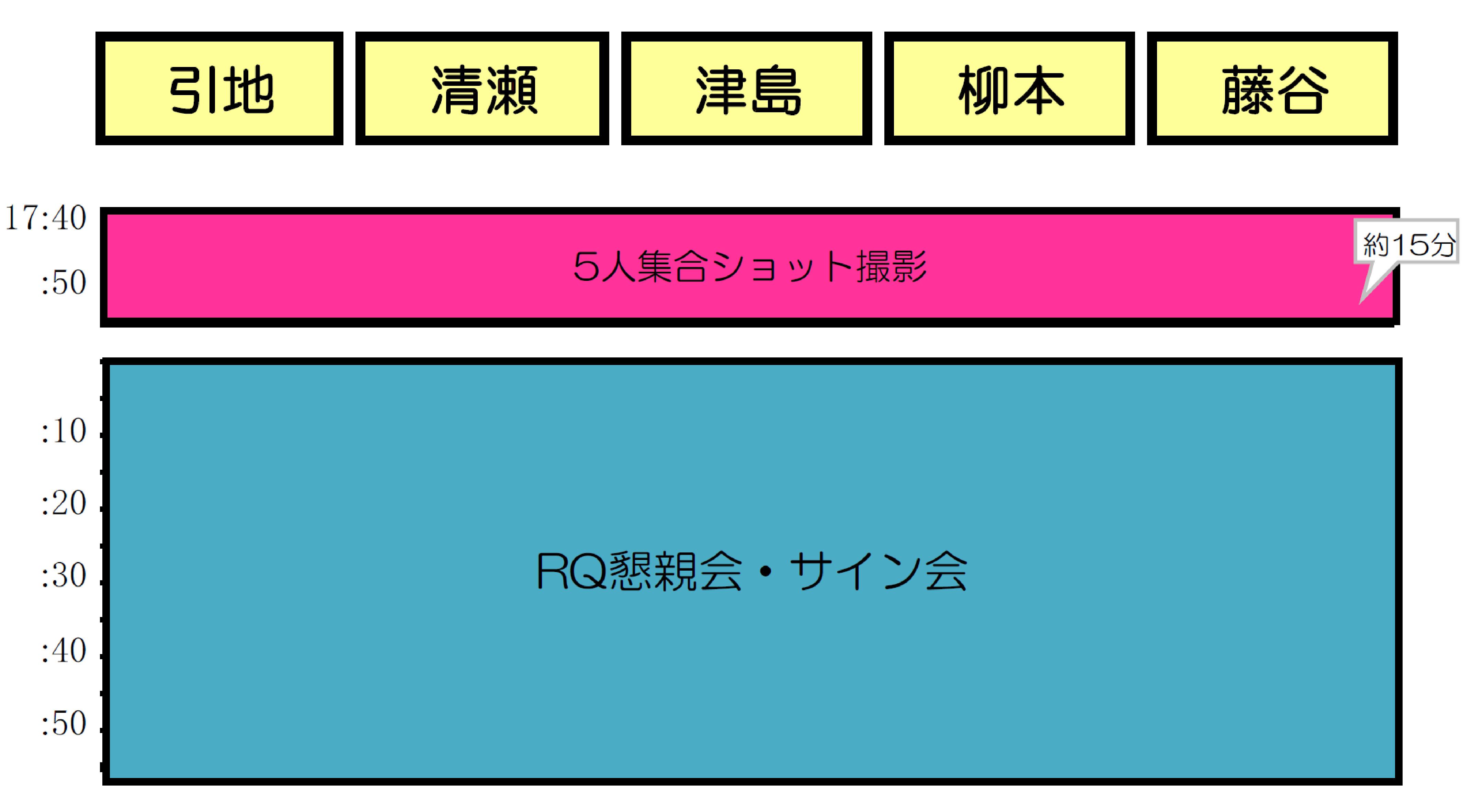 0917RQ撮影会5部スケ